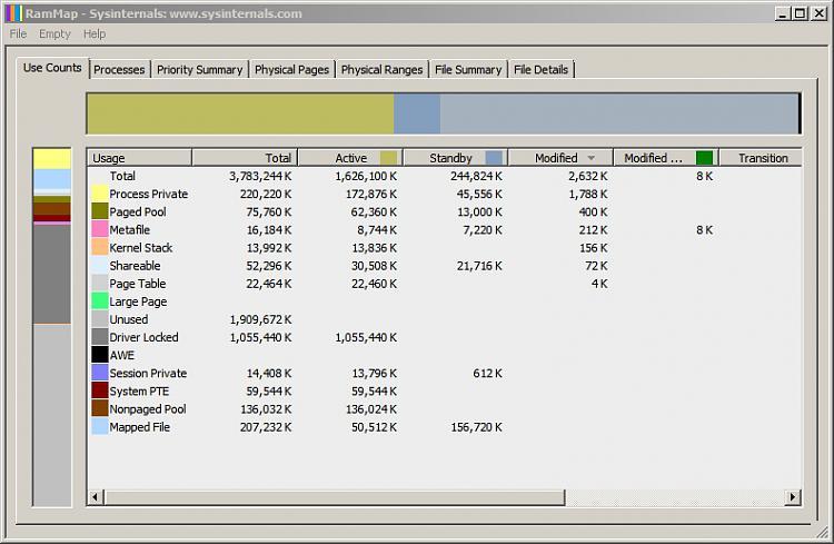 Ridiculous Modified Memory usage-rammap-3.jpg
