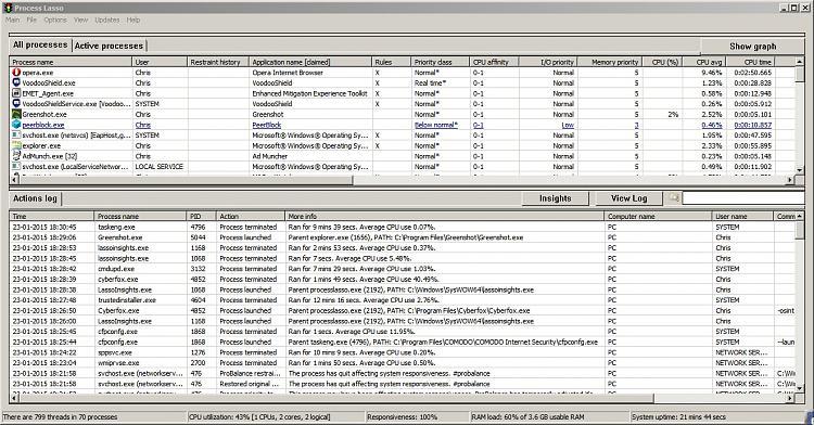 Program to track CPU/RAM/hard drive usage over time?-process-lasso-1.jpg