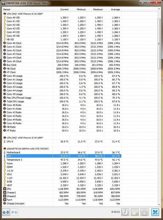 Heatsink Cleaning after 5 Years-hwinfo-temps-10-06-2015-prime95-max-heat.jpg