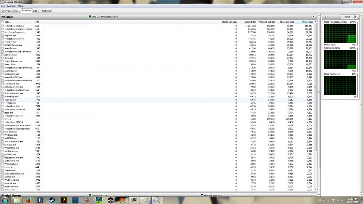 huge physical memory usage-mem.png
