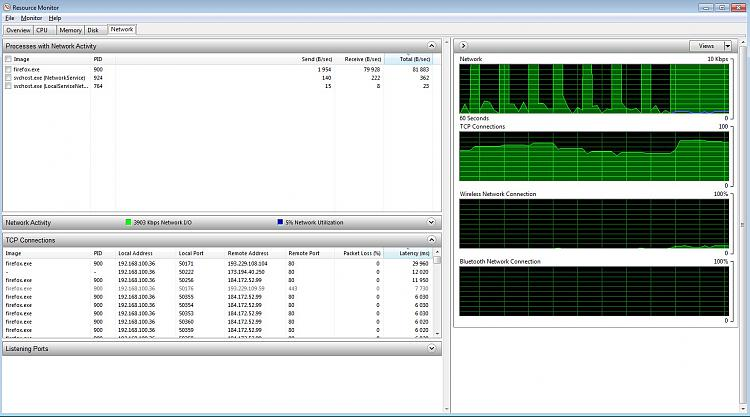Fresh win7 pro 64bit, HP 450 G2, has irritating lag and slowness-rm-net-lag.jpg