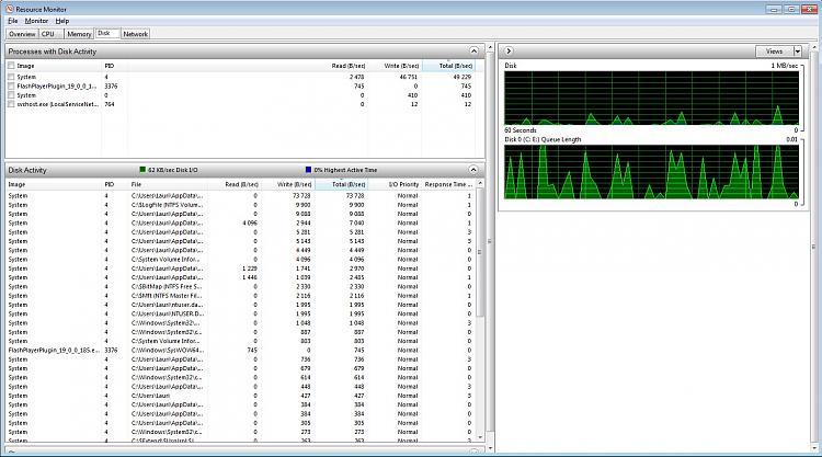 Fresh win7 pro 64bit, HP 450 G2, has irritating lag and slowness-rm-lag.jpg