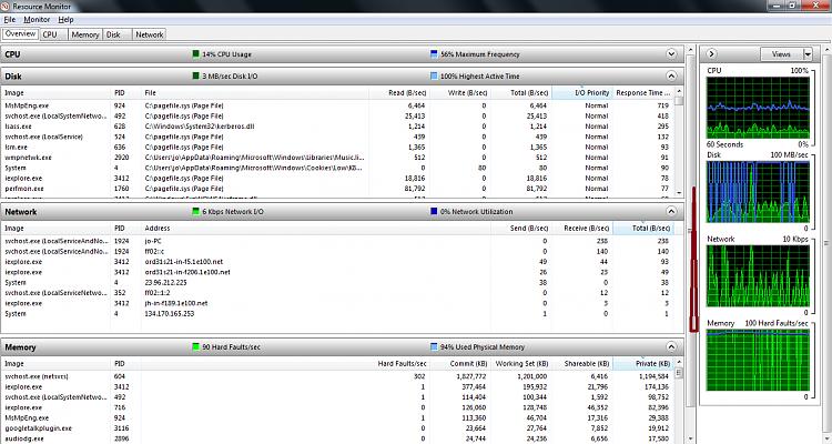 gateway computer slow  response time-cpu.png