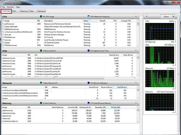 High CPU usage-resource-monitor-overview.jpg