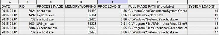 High CPU usage-memory-history-tool-csv.jpg