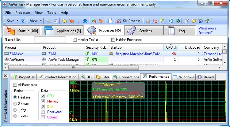 High CPU usage-zal-2.21.png
