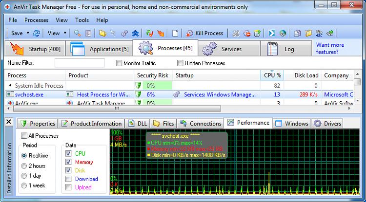 High CPU usage-wmi.png