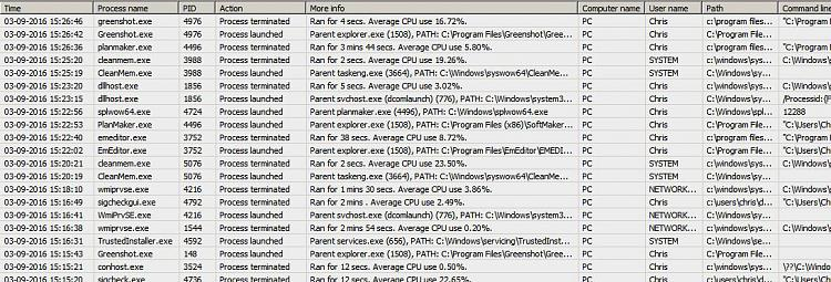 High CPU usage-processes.jpg