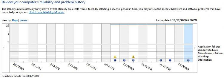 What's your Reliability index score?-neilsreliability.jpg