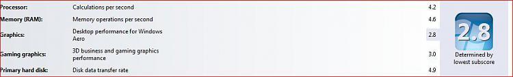 exactly what does increase an Aero score?-capturegg.jpg