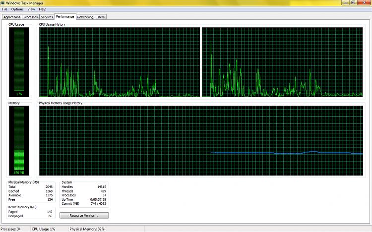 High RAM usage-taskman-performance.png