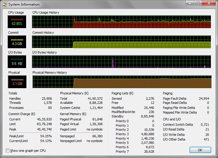 Physical Memory/CPU Usage showing high-system-information.jpg