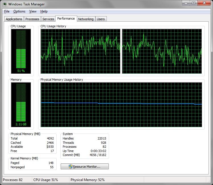 Physical Memory/CPU Usage showing high-performance_tsk.jpg