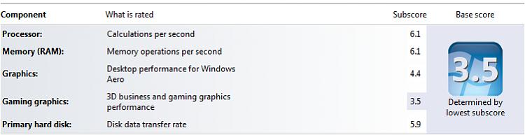 HP Slimline - Graphics/Wei problem.-wei.png