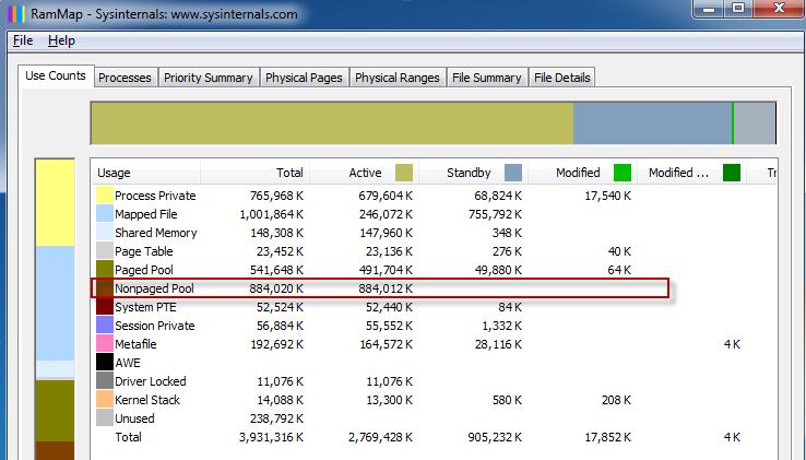 Memory leak - not in process explorer-2.rammap-13-06-2010-10-37-30-am.png