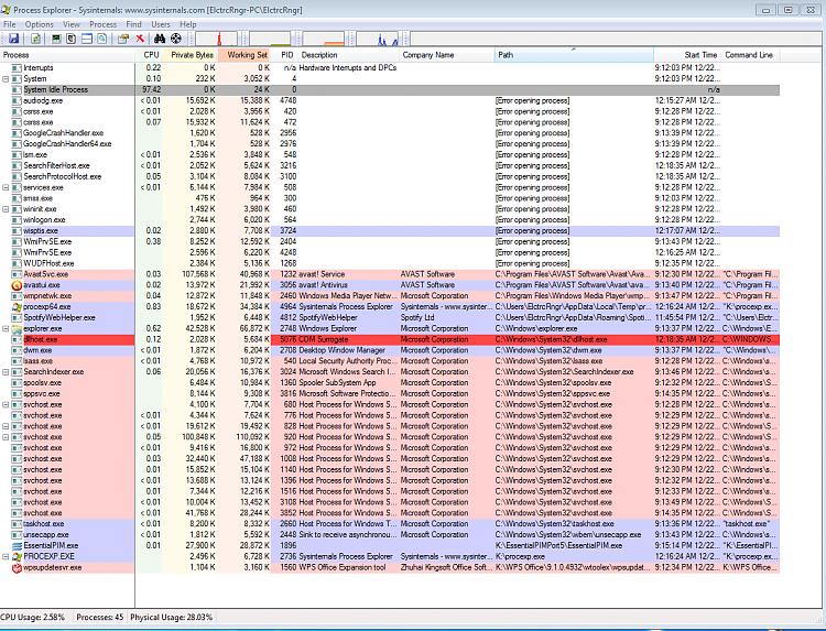 """Error opening process"" message in Process Explorer-capture.png"