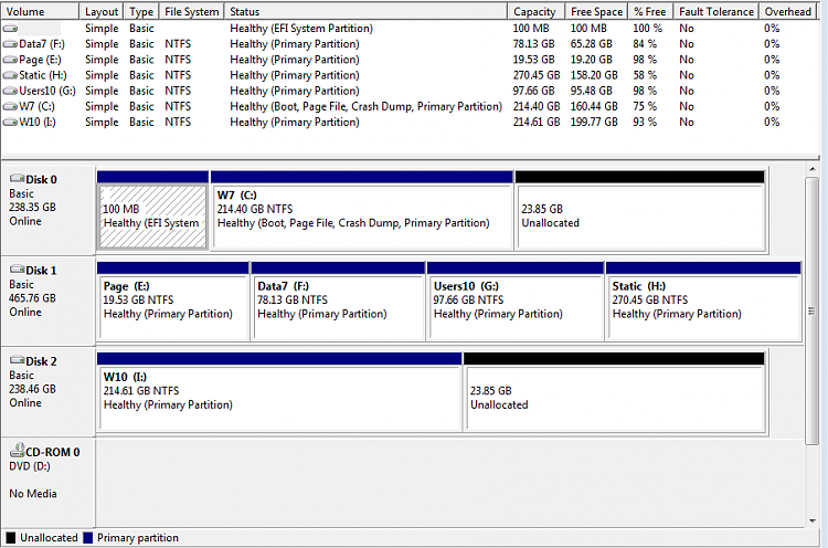 Macrium Reflect Recovery Boot Menu entries-diskman7_28-02-16.png
