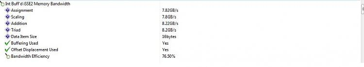 sisoft sandra 2010 processor arithmetic benchmark-original.jpg