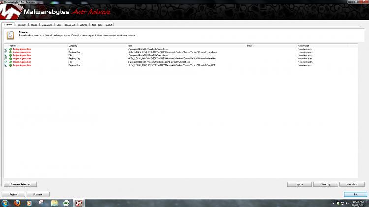 Norton vs Malwarebytes - who to trust?-malwarebytes-threats.png