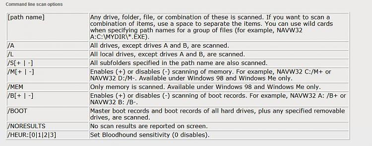 How to make Windows 7 task pause when user logs onto computer-00-norton.jpg
