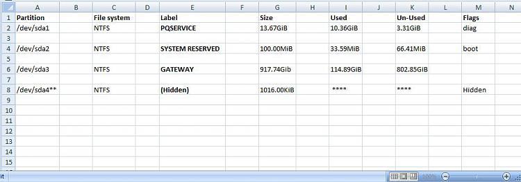 boot:\physicaldrive0\partition3 (type 17) Alureon.E (virus)trojan-paritions-hdd-gateway..jpg