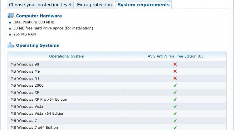 Anti Virus on Win 7 x64-avg-free-os.jpg
