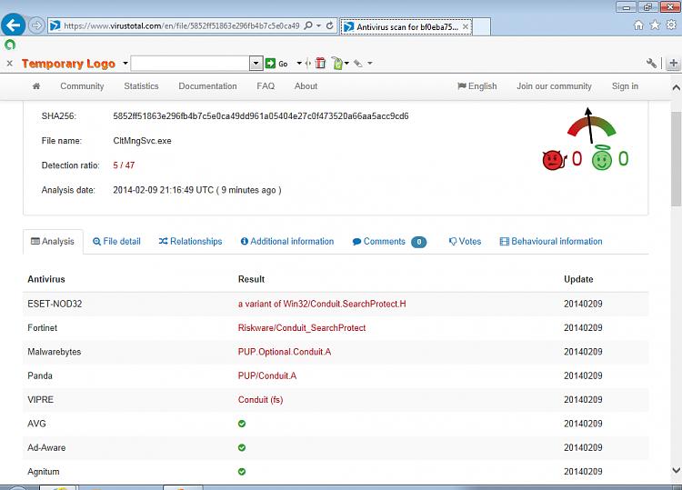 PUP's in flash scan at Malwarebytes-avast-pup4.png