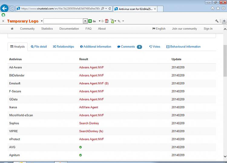 PUP's in flash scan at Malwarebytes-avast-pup5.png