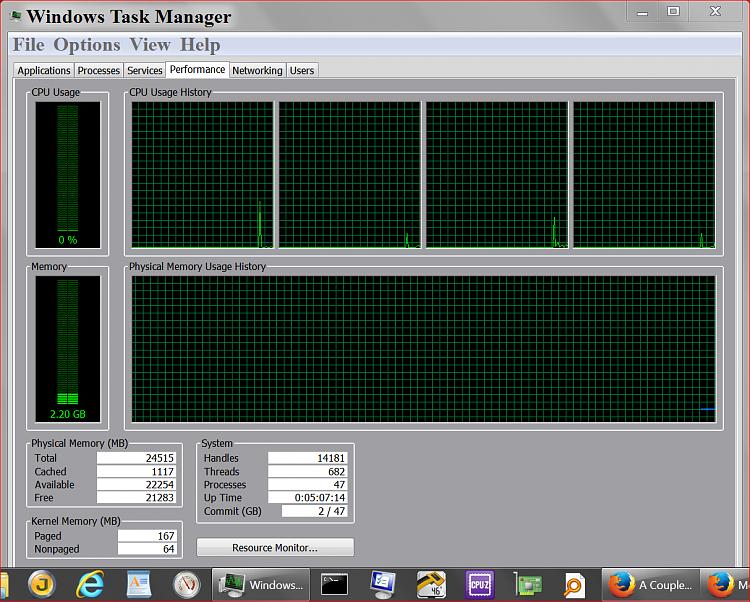 malwarebytes premium memory usage issue-resource-monitor.png