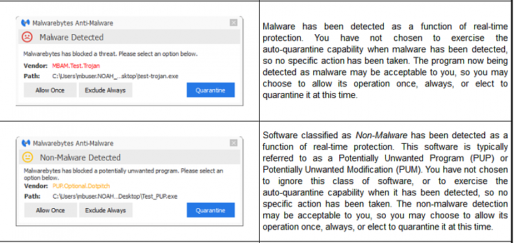 Latest Version of Malwarebytes-mbamalert.png