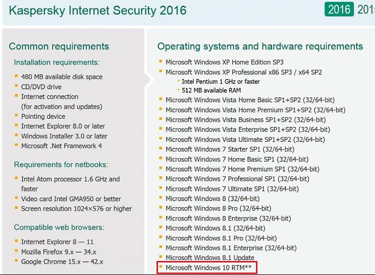 Kaspersky 2016 (English US) version released.-kis-2016.jpg