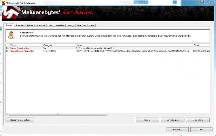 Malwarebytes ioser12.dll False Positive?-falsepositive..jpg