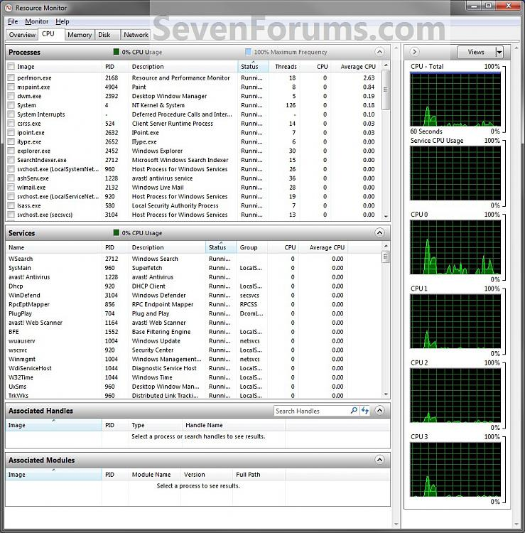 Resource Monitor-cpu_tab.jpg