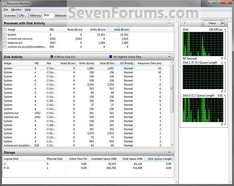 Resource Monitor-disk_tab.jpg