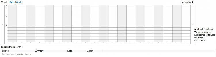 Reliability Monitor-reliability-monitor.jpg