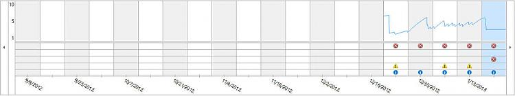 Reliability Monitor - Reset-graph2.jpg