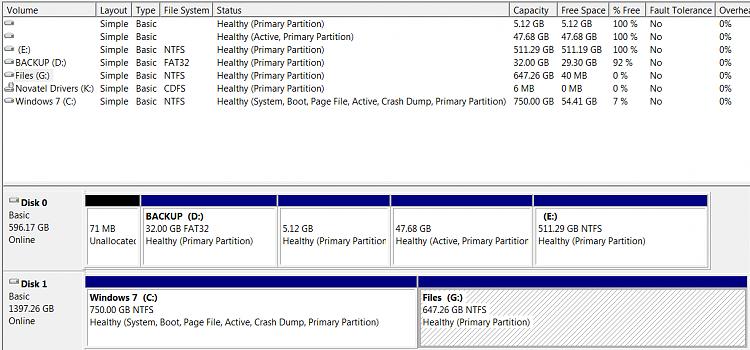 Backup Error 0x81000019 - Fix-storagemanage.png