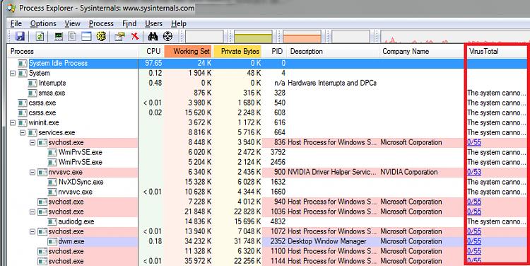 Process Explorer + VirusTotal (to check all processes with 50+ AV's)-pe-vt-standard.png