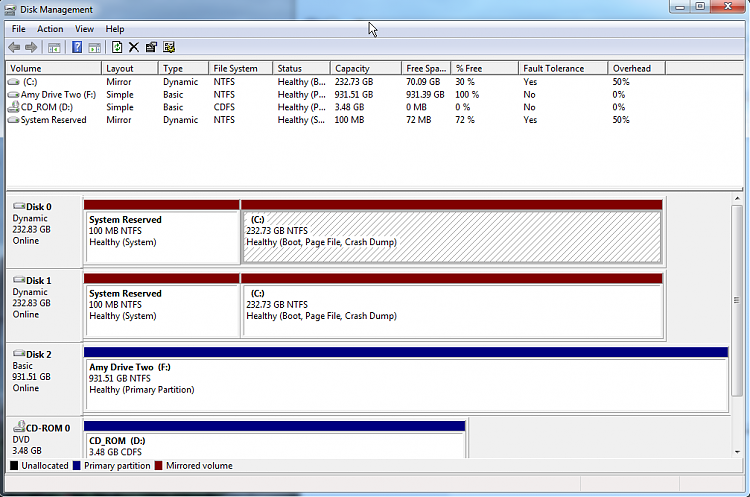Convert a Basic Disk to a Dynamic Disk-mirroredsystemdriveandosdrive.png