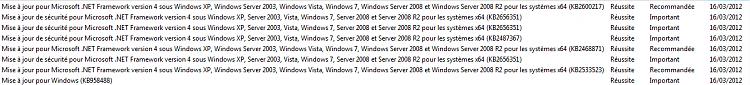 Massive .Net Framework 4.0 Security Updates & Updates-capture.png