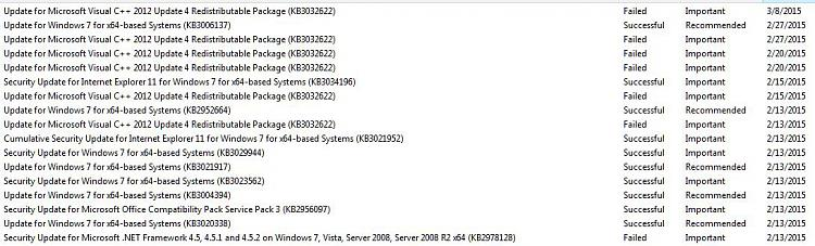 Windows 7 failed updates error code 800B0003-failed-windows-updates.jpg