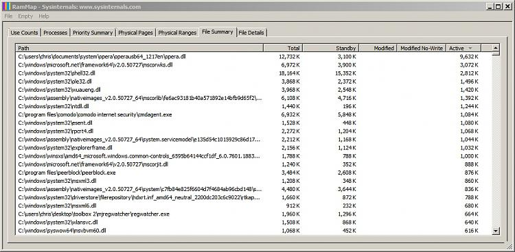 100% CPU Usage svchost.exe windows update eror 0x80070005 Please Read-rammap-current.jpg