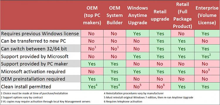 product key transfer?-license-media-matrix.png