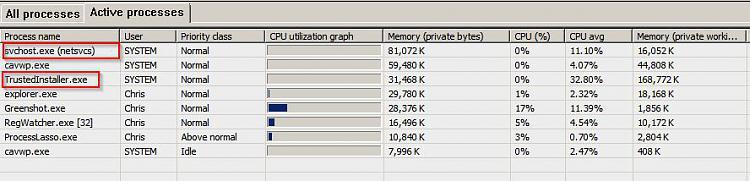 How do I reset Windows Update components?-process-lasso.jpg